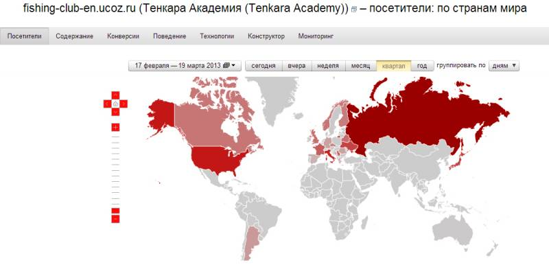Статистика сайта Тенкара Академия